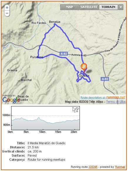 Guadix RunMap